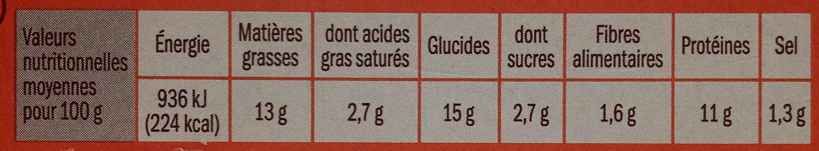 Nuggets de poulet x10 - Voedigswaarden
