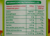 Légumes couscous - Informations nutritionnelles