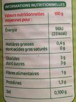 Pulpe de tomates - Nutrition facts