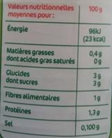 Pulpe de tomates en dés - Nutrition facts
