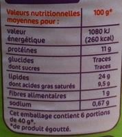 Saucisses Cocktail - Voedigswaarden
