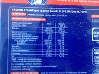 Saumon d'Ecosse 4 tranches - Voedigswaarden