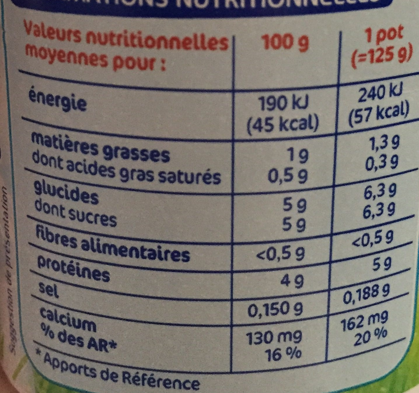 Yaourt Nature - Nutrition facts