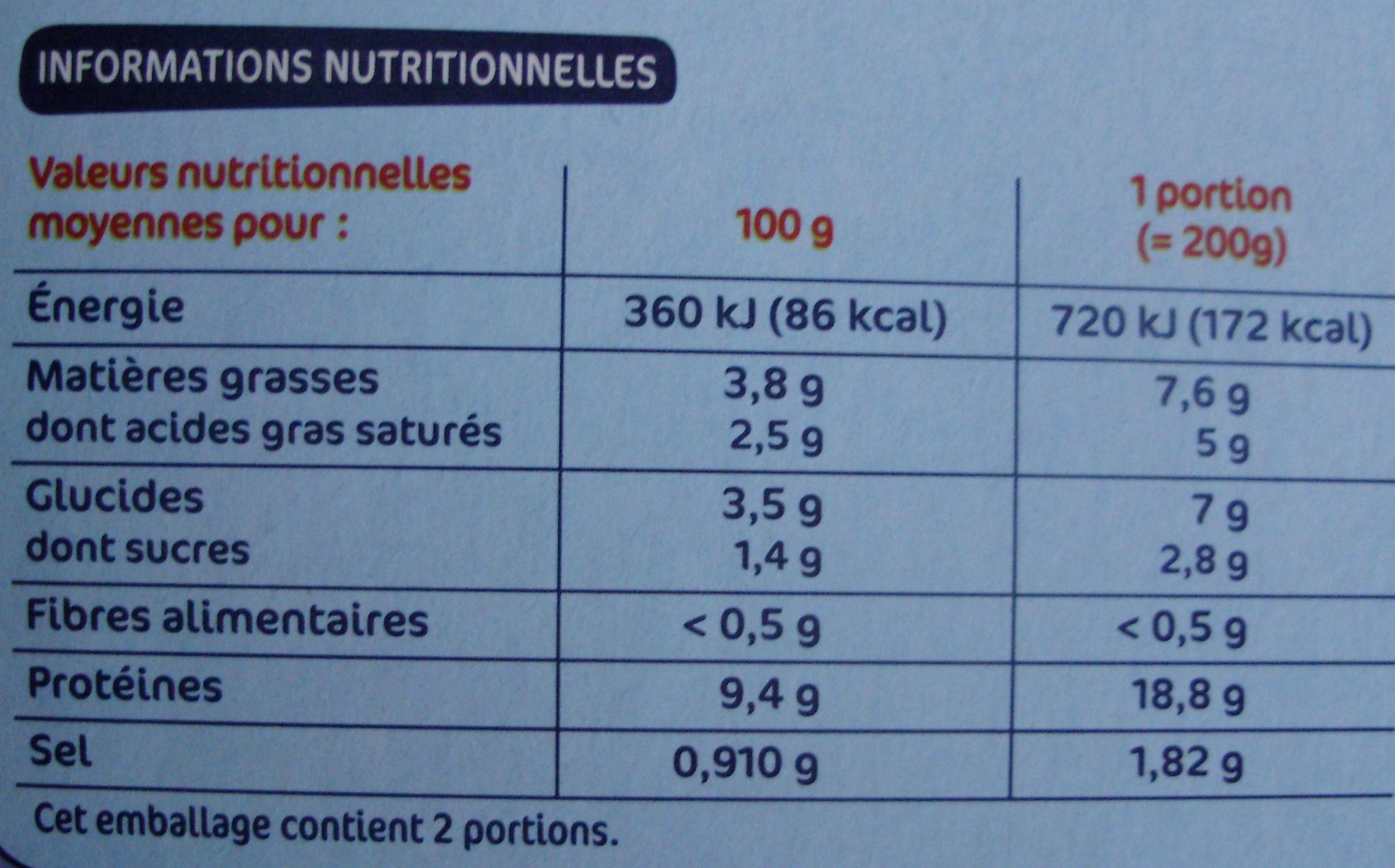 Poisson à l'oseille - Informations nutritionnelles - fr