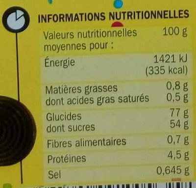 Assortiment de confiseries aromatisées réglisses et confiseries gélifies - Informations nutritionnelles