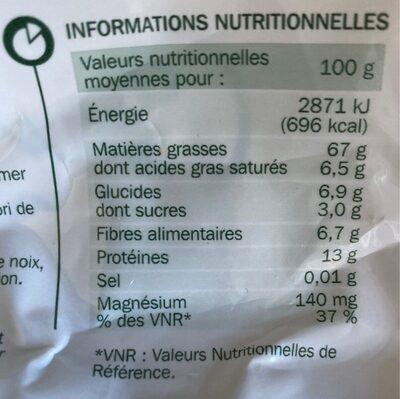 Cerneaux de noix - Informations nutritionnelles - fr