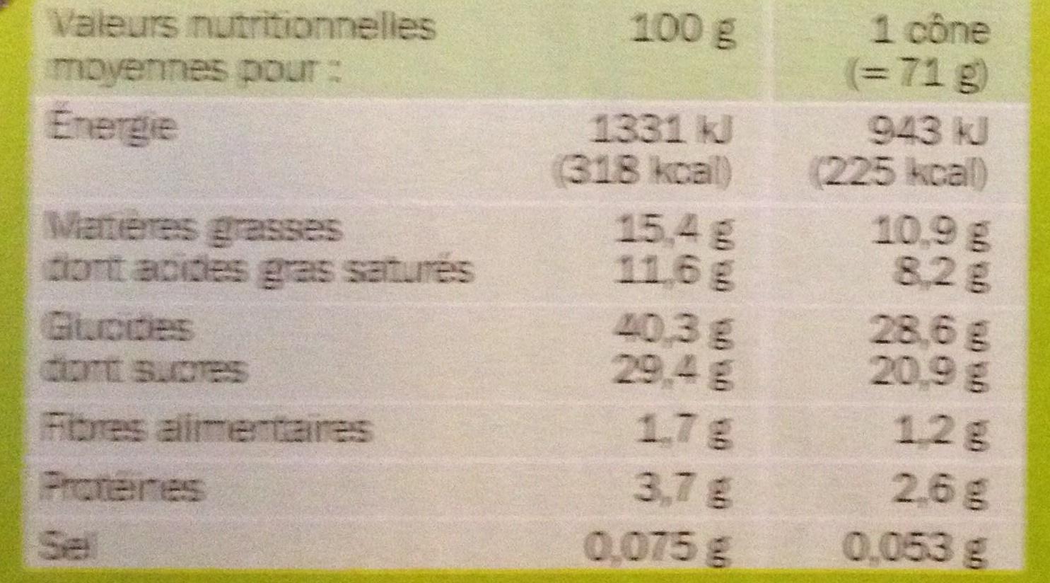 Cônes pistache chocolat x 6 - Nutrition facts