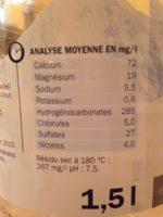 Eau minérale naturelle des Alpes - Informations nutritionnelles - fr
