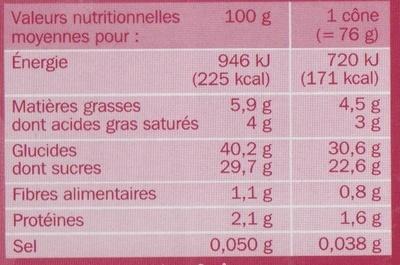 Cônes citron/framboise sauce fruits rouges x 6 - Informations nutritionnelles - fr