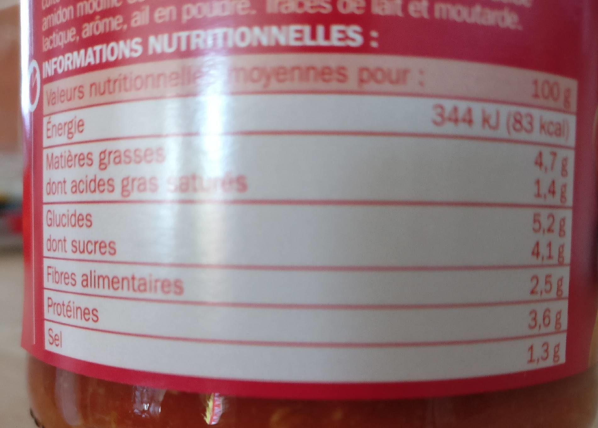 Sauce Bolognaise - Nutrition facts