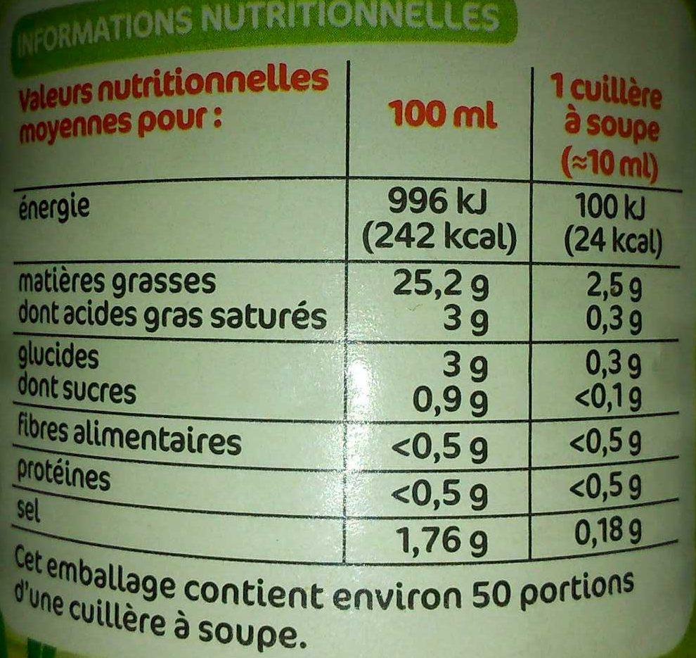 Vinaigrette olive citron - Informations nutritionnelles