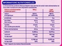 Deli'light aux fruits 0% - Nutrition facts