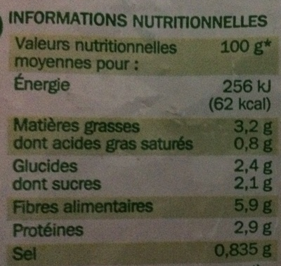 Poêlée Bretonne - Nutrition facts