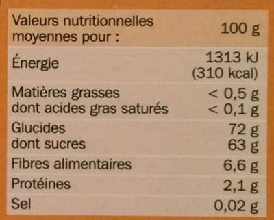 Dattes deglet nour - Informations nutritionnelles