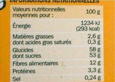 Figues sèches - Informations nutritionnelles - fr