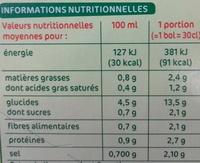 Velouté poireaux pomme de terre - Informations nutritionnelles
