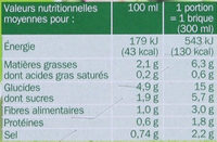 Velouté de légumes - Informations nutritionnelles - fr