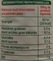 Champignons de Paris émincés - Informations nutritionnelles