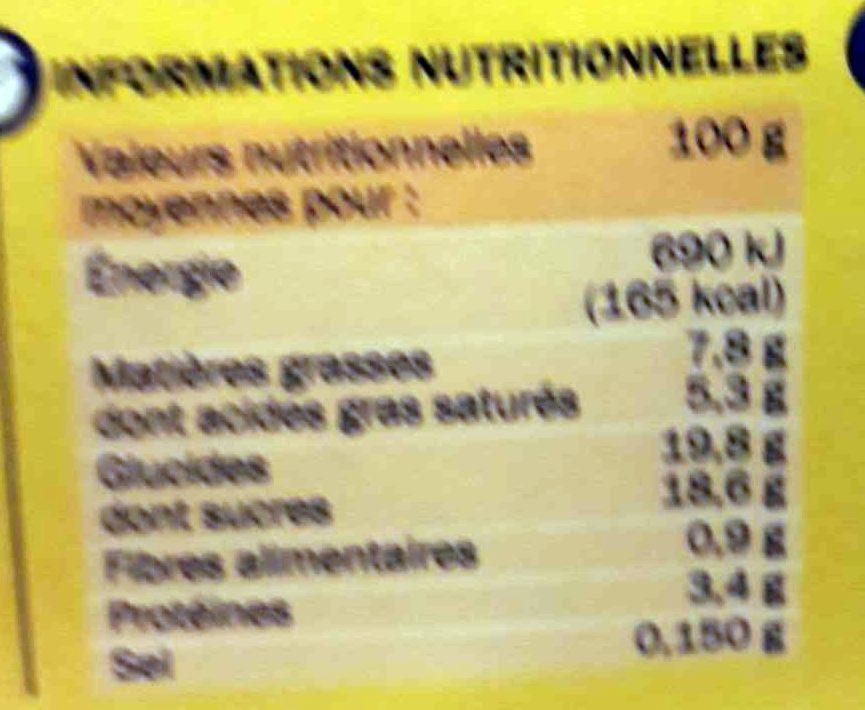 Petit pot de crème chocolat - Informations nutritionnelles