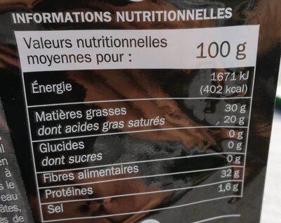 Parmigiano reggiano 28,4 % Mat. Gr. mini - Informations nutritionnelles