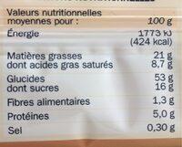 Pâte sablée à dérouler - Voedingswaarden - fr