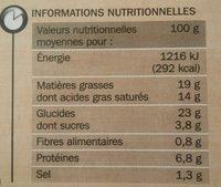 Feuilletés chèvre - Informations nutritionnelles - fr