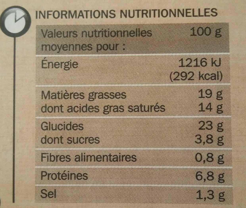 Feuilletés chèvre - Informations nutritionnelles