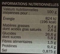 Pizza saumon crevette - Informations nutritionnelles