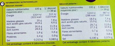 Trofi'bat x 12 ( 6 chocolat / 6 pistache) - Informations nutritionnelles