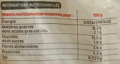 Poêlée à la paysanne - Nutrition facts