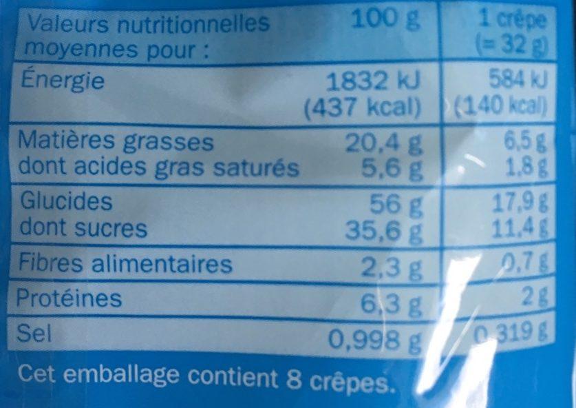 Crêpes fourrées chocolat x 8 - Nutrition facts