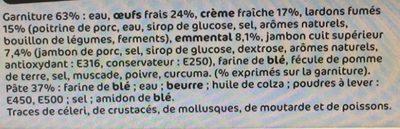 Quiches lorraines - Ingrédients - fr