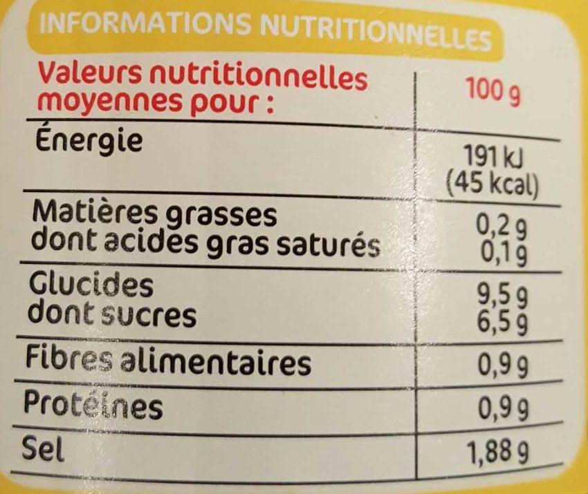 Sauce mexicaine medium - Informations nutritionnelles
