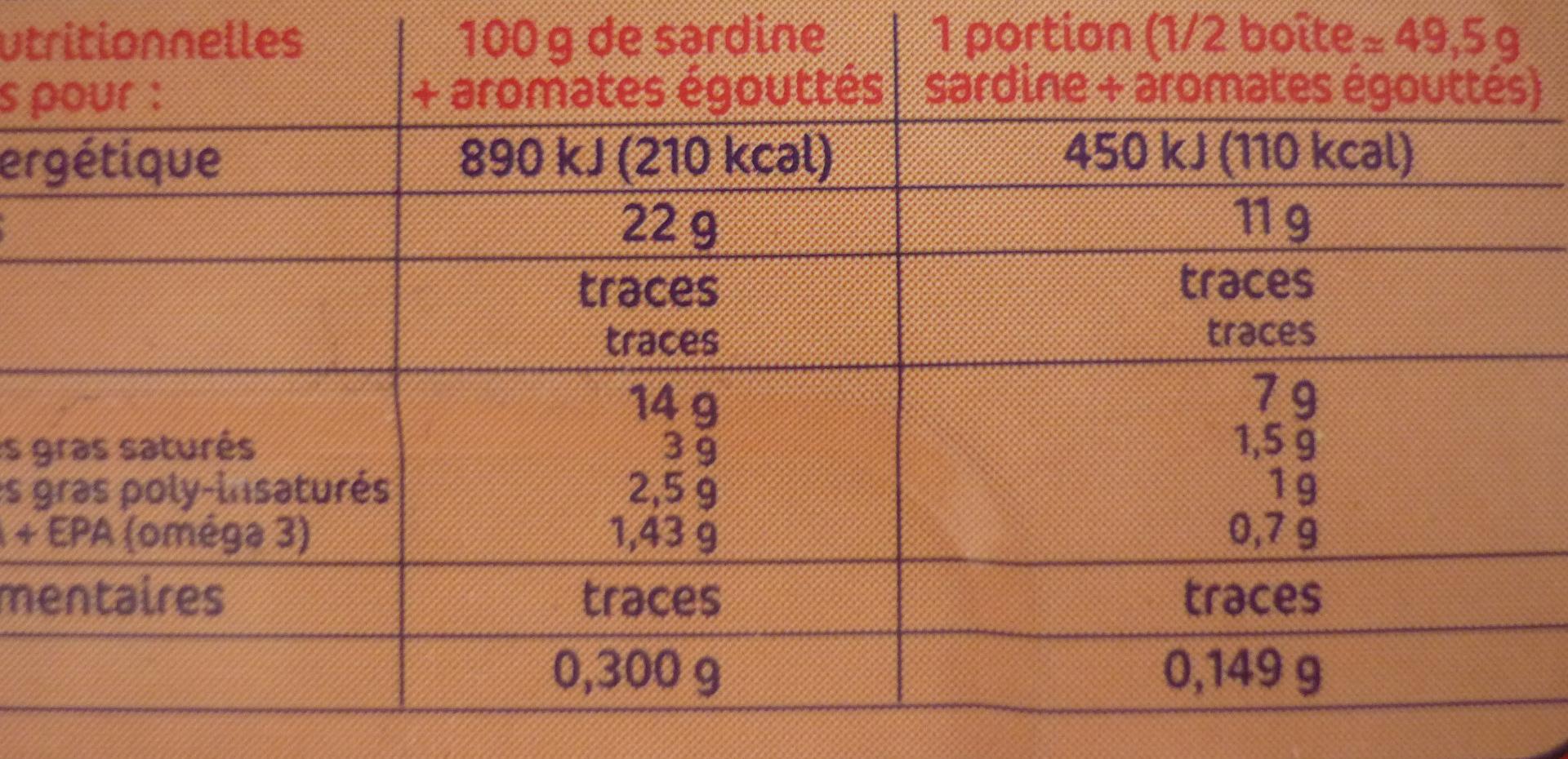 Sardines hui olive/piment 1/5 - Voedingswaarden - fr
