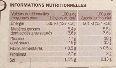 Liégeois 4 chocolat 4 café - Nutrition facts