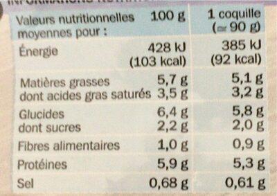 Coquilles Saint-Jacques à la crème fraîche - Voedingswaarden - fr