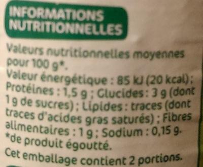 Pousses de soja - Nutrition facts - fr