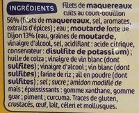 Filets de Maquereaux Moutarde de Dijon - Ingrediënten