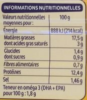 Filets de Maquereaux Moutarde de Dijon - Voedigswaarden