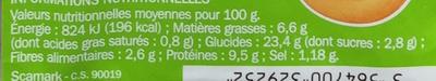 Sandwich thon-crudités - Informations nutritionnelles - fr