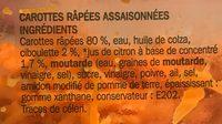 Carottes rapées - Ingrédients
