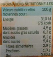 Carottes rapées - Informations nutritionnelles