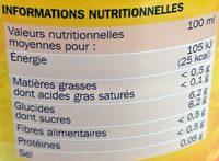 Boisson au thé à la pêche - Informations nutritionnelles - fr