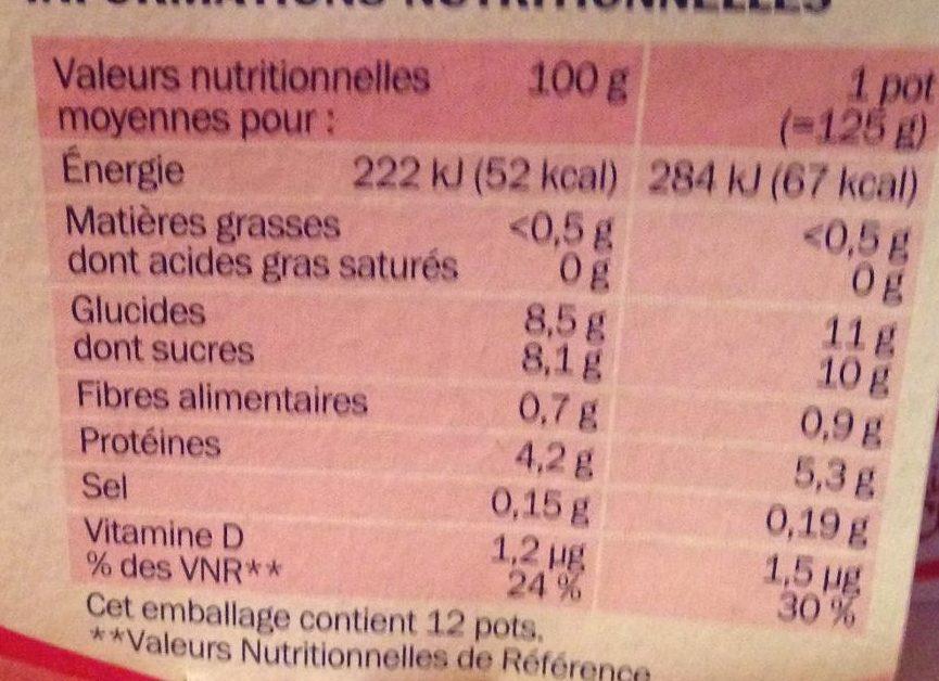 Deli'light patissiers 0% - Nutrition facts - fr