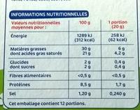 Fromage blanc fondu à la crème 31,4% Mat. Gr. 12 portions - Voedingswaarden - fr