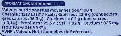 Edam tranchettes 23,9% MG - Voedingswaarden - fr
