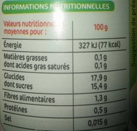 Poires william 1/2 fruits au sirop - Informations nutritionnelles
