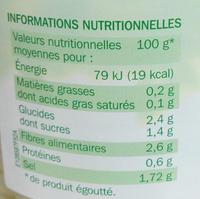 Céleri-rave râpé - Informations nutritionnelles