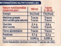 Thé à la pêche light - Nutrition facts