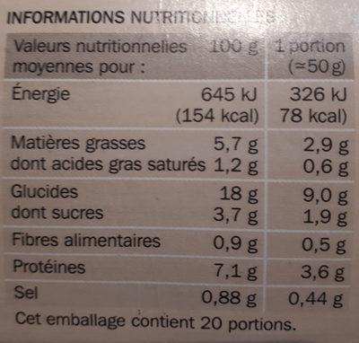 Crêpes 1/2 lune jambon/emmental x 20 - Informations nutritionnelles - fr